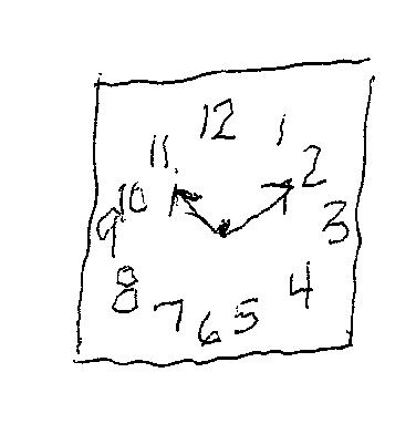 Square_PassingclockScan